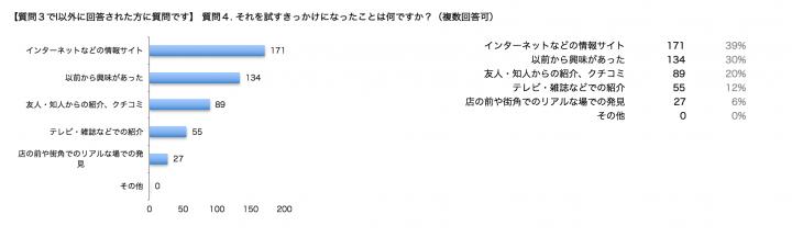 漢方デスク株式会社のプレスリリース画像6