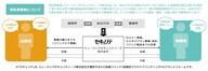 ミュージックセキュリティーズ株式会社のプレスリリース2