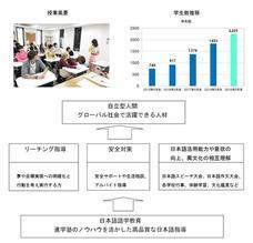 株式会社京進のプレスリリース8
