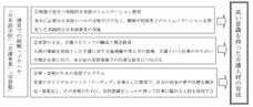 株式会社京進のプレスリリース1