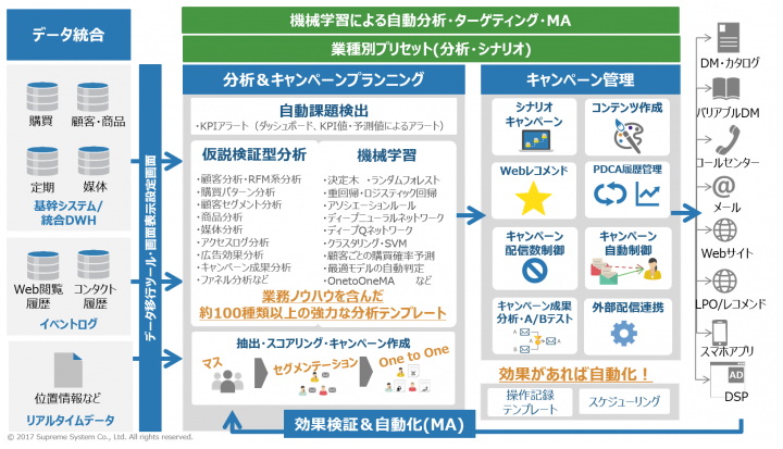 スプリームシステム株式会社のプレスリリース画像2