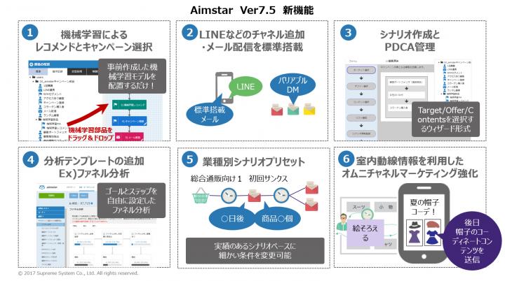 スプリームシステム株式会社のプレスリリース画像3
