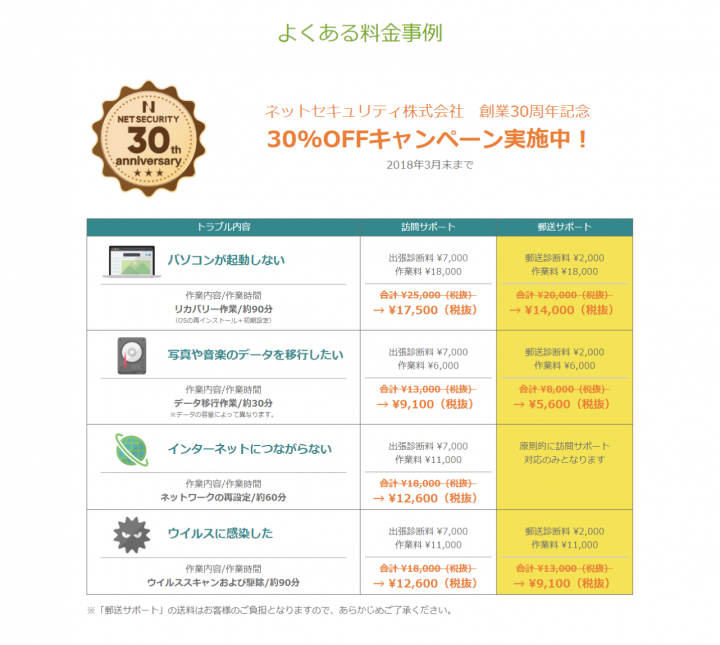ネットセキュリティ株式会社のプレスリリース画像2