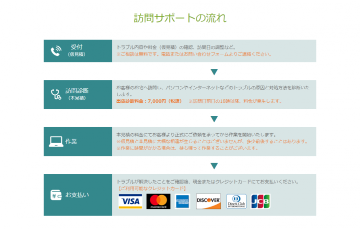 ネットセキュリティ株式会社のプレスリリース画像4