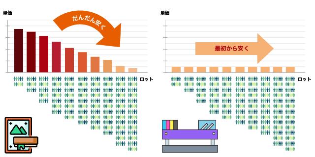 株式会社SO-KENのプレスリリース画像2