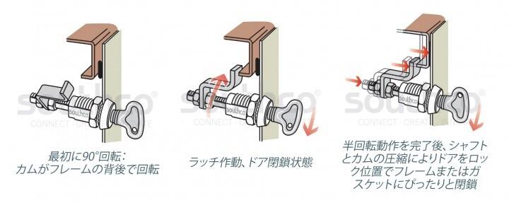 サウスコ・ジャパン株式会社のプレスリリース画像2