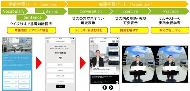 株式会社イーオンのプレスリリース画像4