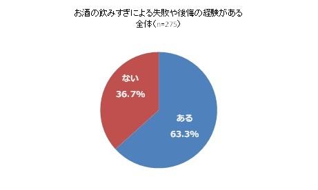 井藤漢方製薬株式会社のプレスリリースアイキャッチ画像