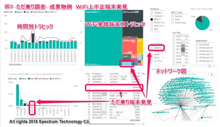 スペクトラム・テクノロジー株式会社のプレスリリース画像3