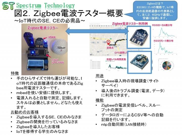 スペクトラム・テクノロジー株式会社のプレスリリース画像2