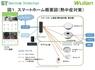 スペクトラム・テクノロジー株式会社のプレスリリース13