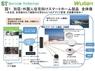 スペクトラム・テクノロジー株式会社のプレスリリース11