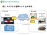 スペクトラム・テクノロジー株式会社のプレスリリース3