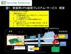 スペクトラム・テクノロジー株式会社のプレスリリース2