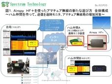 スペクトラム・テクノロジー株式会社のプレスリリース1