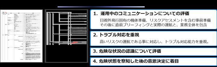 一般社団法人日本UAS産業振興協議会のプレスリリース画像2