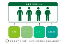 株式会社cotreeのプレスリリース3