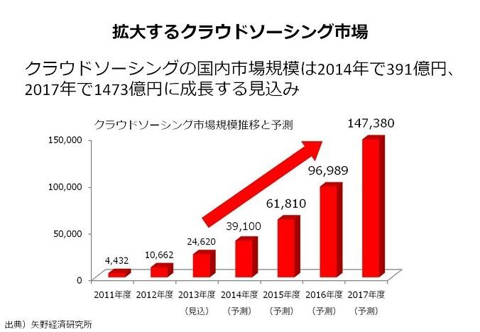 株式会社 博報堂コンサルティングのプレスリリース画像7