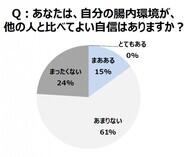 江崎グリコ株式会社のプレスリリース1
