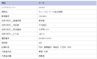 株式会社東京商工リサーチのプレスリリース13