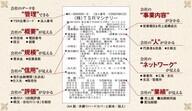 株式会社東京商工リサーチのプレスリリース14
