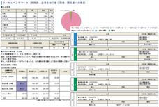 株式会社東京商工リサーチのプレスリリース6