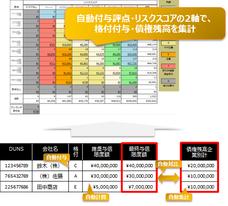 株式会社東京商工リサーチのプレスリリース5