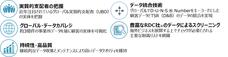 株式会社東京商工リサーチのプレスリリース4