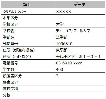 株式会社東京商工リサーチのプレスリリース画像1