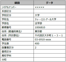 株式会社東京商工リサーチのプレスリリース1