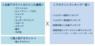 株式会社電通ブルーのプレスリリース3