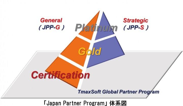 日本ティーマックスソフト株式会社のプレスリリースアイキャッチ画像