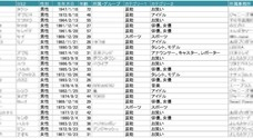 株式会社エム・データのプレスリリース1