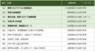 株式会社エム・データのプレスリリース3