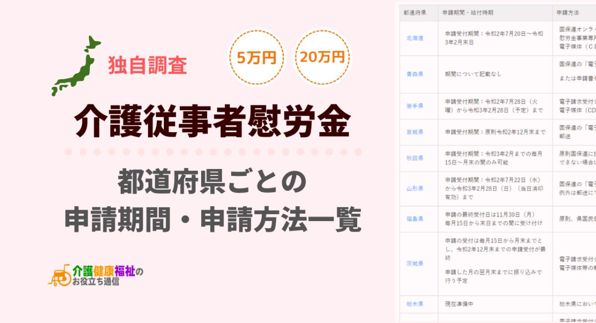 慰労 神奈川 従事 県 者 医療 金