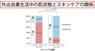 株式会社セプテム総研のプレスリリース10